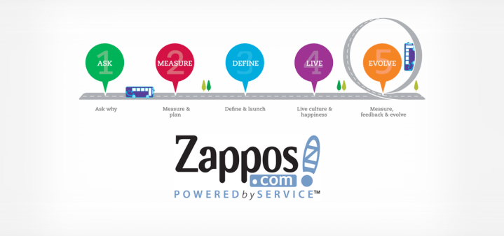 zappos_feature